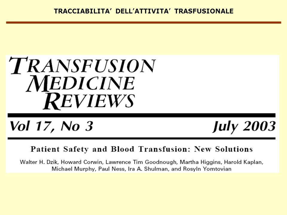 WH Dzik et al., Transfus Med Rev 2003; 17:169-80 Attualmente una bottiglia di succo di frutta è etichettata con più precisione della maggior parte dei campioni di sangue usati per i test pre- trasfusionali … … ed è più probabile che sia identificata correttamente di un paziente che riceve una trasfusione … … Infine, lo scontrino del supermercato è compilato più accuratamente della documentazione sulla trasfusione dei nostri pazienti