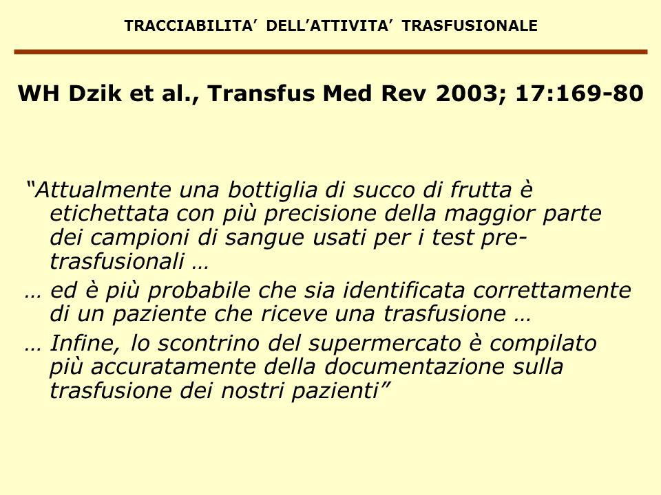 WH Dzik et al., Transfus Med Rev 2003; 17:169-80 Attualmente una bottiglia di succo di frutta è etichettata con più precisione della maggior parte dei