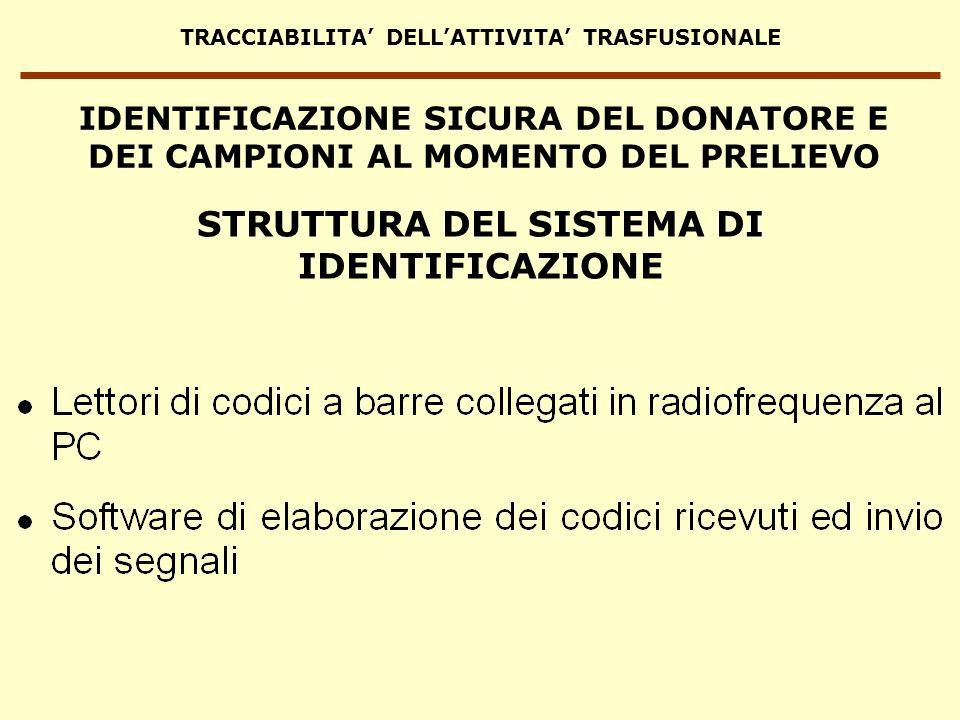 TRACCIABILITA DELLATTIVITA TRASFUSIONALE IDENTIFICAZIONE SICURA DEL DONATORE E DEI CAMPIONI AL MOMENTO DEL PRELIEVO STRUTTURA DEL SISTEMA DI IDENTIFIC