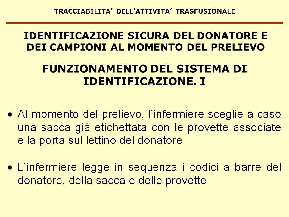 TRACCIABILITA DELLATTIVITA TRASFUSIONALE IDENTIFICAZIONE SICURA DEL DONATORE E DEI CAMPIONI AL MOMENTO DEL PRELIEVO FUNZIONAMENTO DEL SISTEMA DI IDENT
