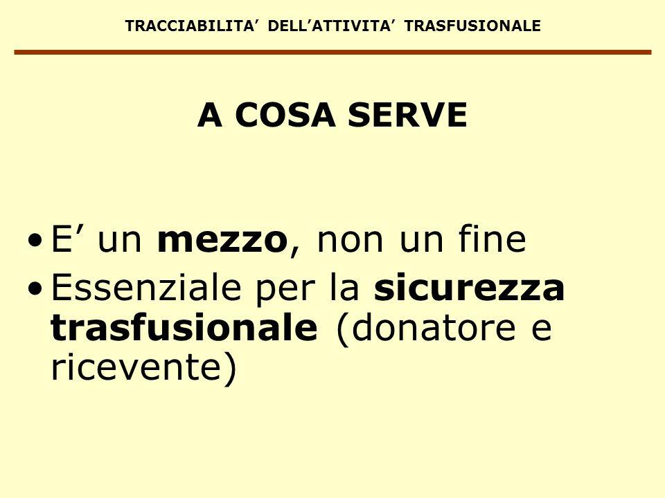 TRACCIABILITA DELLATTIVITA TRASFUSIONALE A COSA SERVE E un mezzo, non un fine Essenziale per la sicurezza trasfusionale (donatore e ricevente)