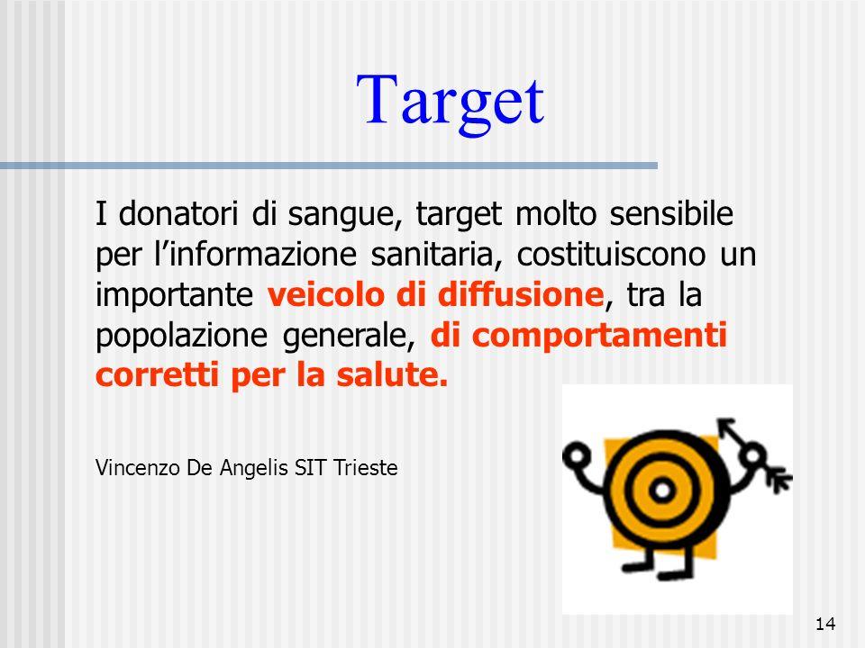 14 Target I donatori di sangue, target molto sensibile per linformazione sanitaria, costituiscono un importante veicolo di diffusione, tra la popolazi