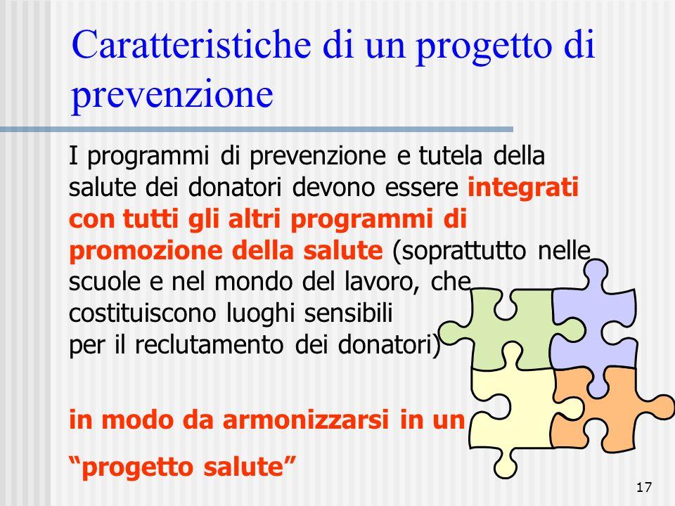 17 Caratteristiche di un progetto di prevenzione I programmi di prevenzione e tutela della salute dei donatori devono essere integrati con tutti gli a