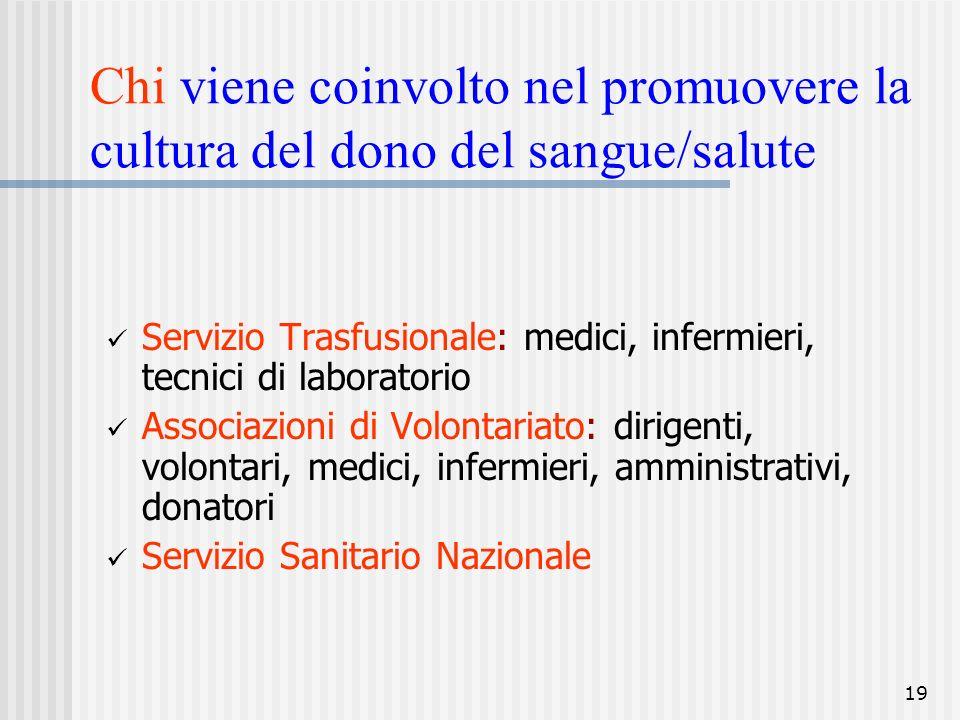 19 Chi viene coinvolto nel promuovere la cultura del dono del sangue/salute Servizio Trasfusionale: medici, infermieri, tecnici di laboratorio Associa