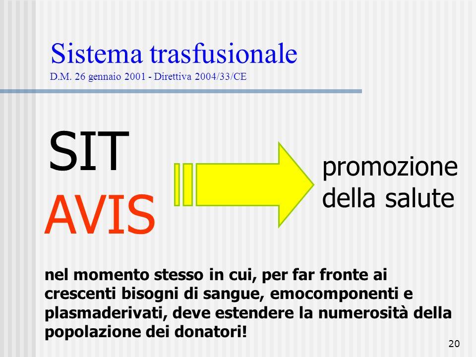 20 Sistema trasfusionale D.M. 26 gennaio 2001 - Direttiva 2004/33/CE SIT AVIS promozione della salute nel momento stesso in cui, per far fronte ai cre