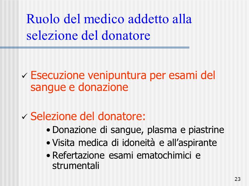 23 Ruolo del medico addetto alla selezione del donatore Esecuzione venipuntura per esami del sangue e donazione Selezione del donatore: Donazione di s