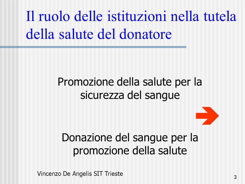 3 Il ruolo delle istituzioni nella tutela della salute del donatore Promozione della salute per la sicurezza del sangue Donazione del sangue per la pr