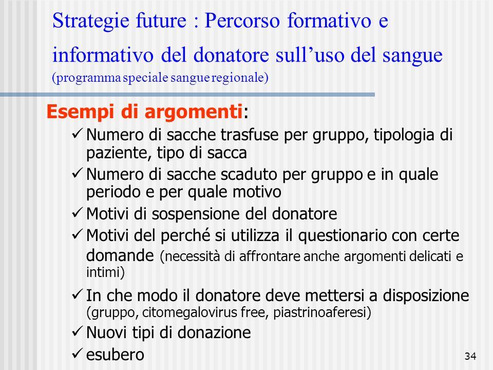 34 Strategie future : Percorso formativo e informativo del donatore sulluso del sangue (programma speciale sangue regionale) Esempi di argomenti: Nume