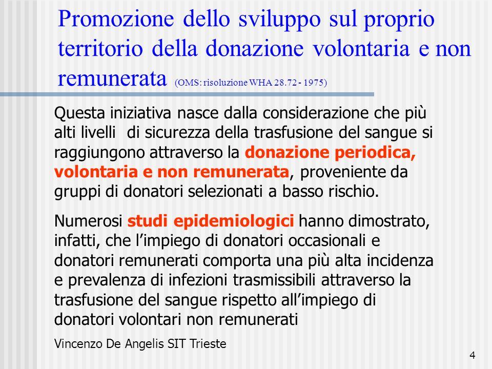 5 Rôle du médicin du don Transfus.Clin. Biol.