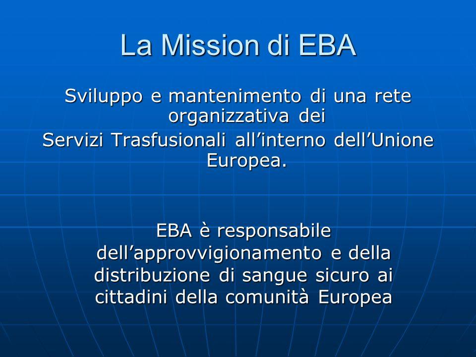 La Mission di EBA Sviluppo e mantenimento di una rete organizzativa dei Servizi Trasfusionali allinterno dellUnione Europea. EBA è responsabile dellap