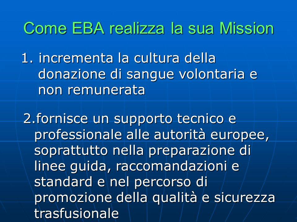 Come EBA realizza la sua Mission 1. incrementa la cultura della donazione di sangue volontaria e non remunerata 2.fornisce un supporto tecnico e profe