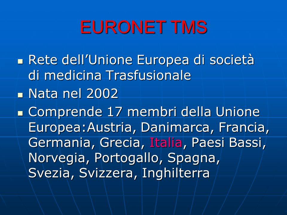 EURONET TMS Rete dellUnione Europea di società di medicina Trasfusionale Rete dellUnione Europea di società di medicina Trasfusionale Nata nel 2002 Na