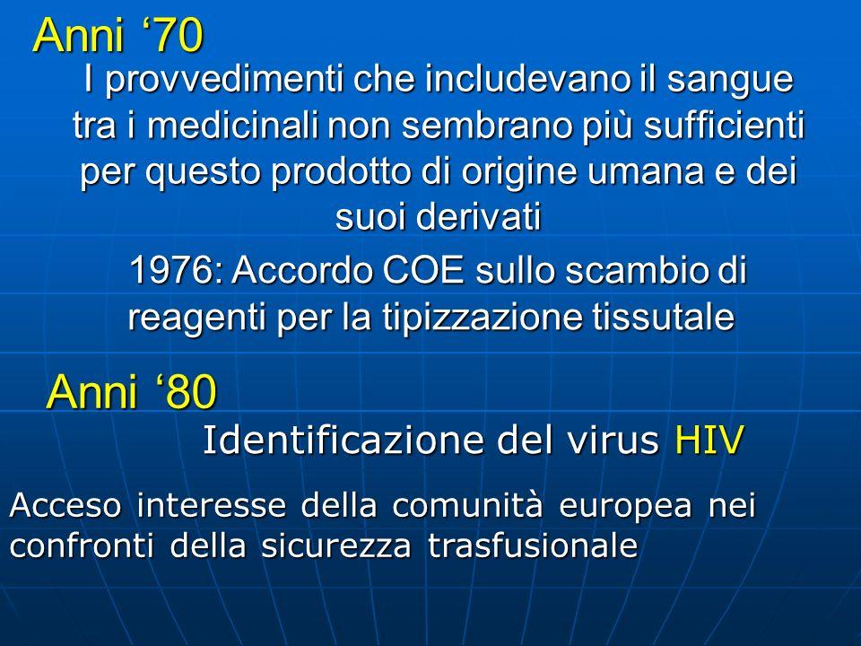 I provvedimenti che includevano il sangue tra i medicinali non sembrano più sufficienti per questo prodotto di origine umana e dei suoi derivati Ident