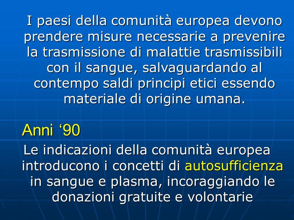 Anni 90 Le indicazioni della comunità europea introducono i concetti di autosufficienza in sangue e plasma, incoraggiando le donazioni gratuite e volo