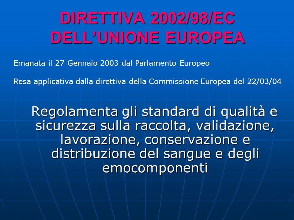 DIRETTIVA 2002/98/EC DELLUNIONE EUROPEA Regolamenta gli standard di qualità e sicurezza sulla raccolta, validazione, lavorazione, conservazione e dist