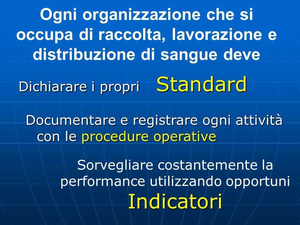 Dichiarare i propri Standard Documentare e registrare ogni attività con le procedure operative Indicatori Sorvegliare costantemente la performance uti