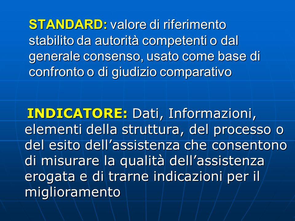 STANDARD: valore di riferimento stabilito da autorità competenti o dal generale consenso, usato come base di confronto o di giudizio comparativo INDIC
