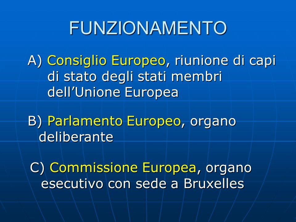 FUNZIONAMENTO A) Consiglio Europeo, riunione di capi di stato degli stati membri dellUnione Europea B) Parlamento Europeo, organo deliberante C) Commi