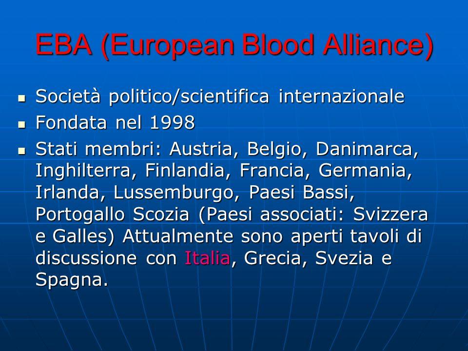 EBA (European Blood Alliance) Società politico/scientifica internazionale Società politico/scientifica internazionale Fondata nel 1998 Fondata nel 199