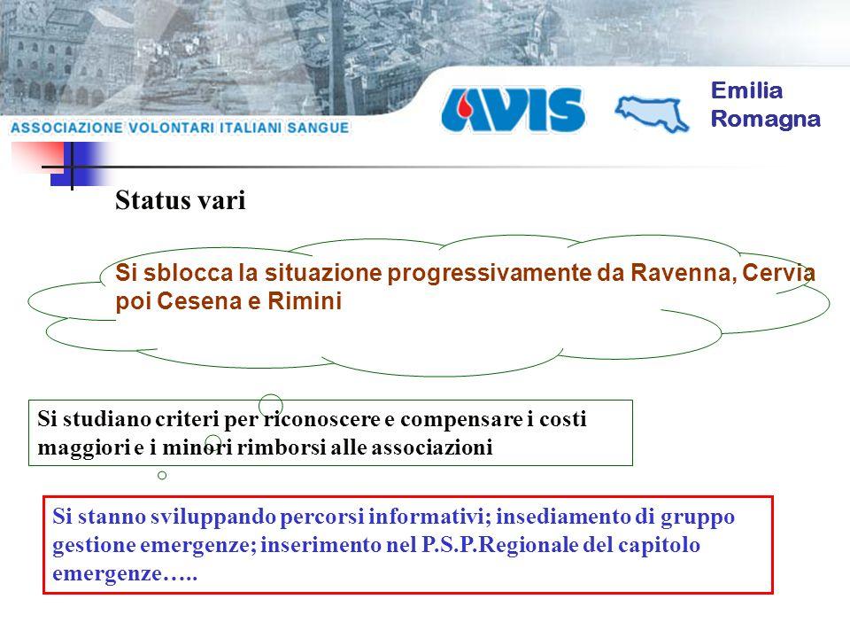 Emilia Romagna Si sblocca la situazione progressivamente da Ravenna, Cervia poi Cesena e Rimini Status vari Si studiano criteri per riconoscere e comp