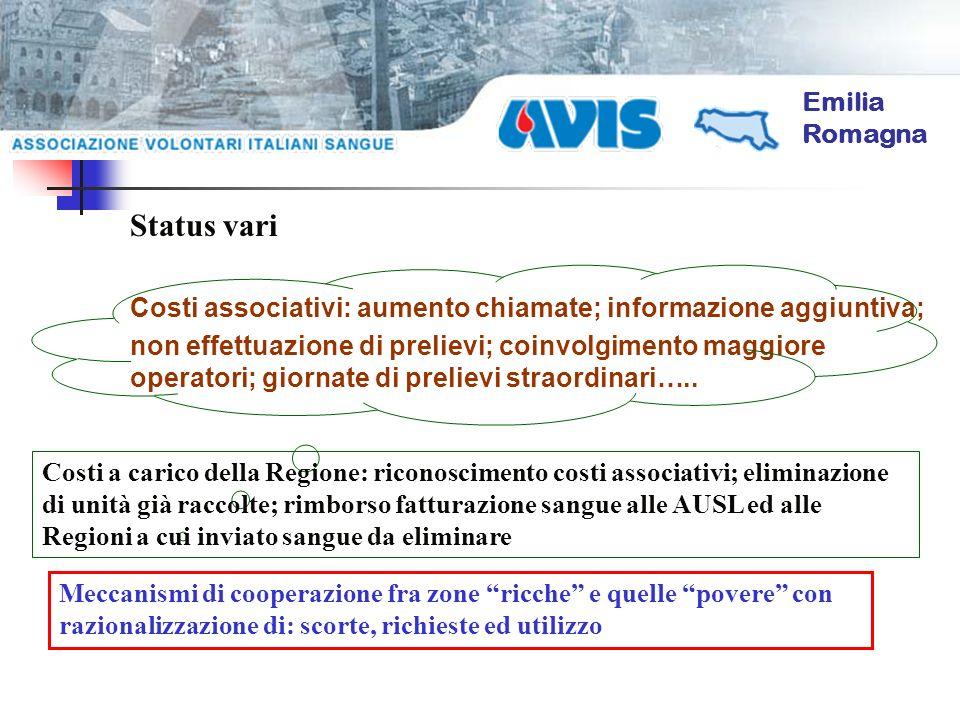 Emilia Romagna Costi associativi: aumento chiamate; informazione aggiuntiva; non effettuazione di prelievi; coinvolgimento maggiore operatori; giornat
