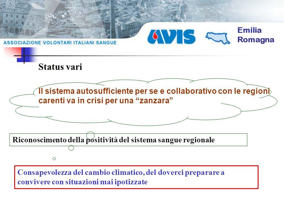 Emilia Romagna Il sistema autosufficiente per se e collaborativo con le regioni carenti va in crisi per una zanzara Status vari Riconoscimento della p