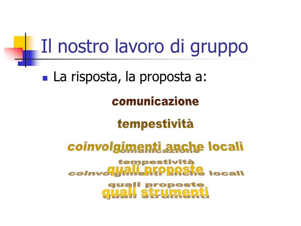 Il nostro lavoro di gruppo La risposta, la proposta a: