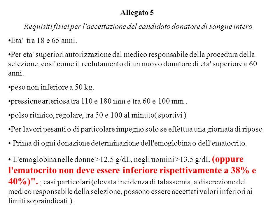 Allegato 5 Requisiti fisici per l accettazione del candidato donatore di sangue intero Eta tra 18 e 65 anni.
