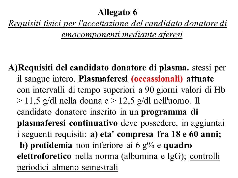 Allegato 6 Requisiti fisici per l accettazione del candidato donatore di emocomponenti mediante aferesi Requisiti del candidato donatore di piastrine.
