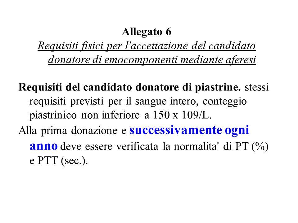 Allegato 7 Esami obbligatori ad ogni donazione e controlli periodici A)Ad ogni donazione il donatore e (deve essere) sottoposto ad esame emocromocitometrico completo.