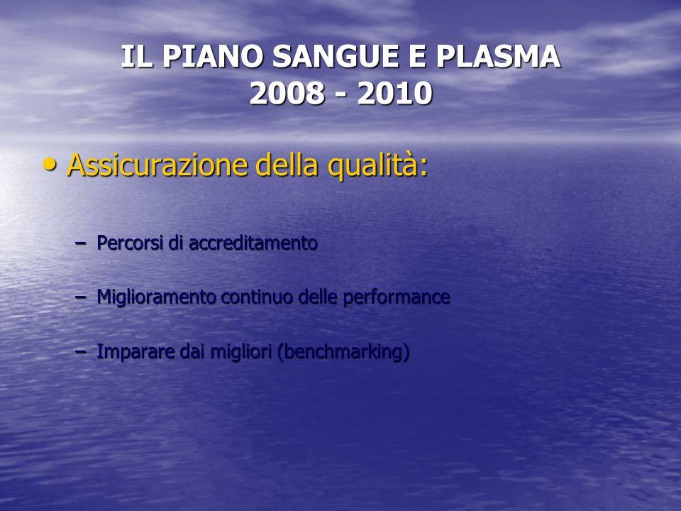 IL PIANO SANGUE E PLASMA 2008 - 2010 Assicurazione della qualità: Assicurazione della qualità: –Percorsi di accreditamento –Miglioramento continuo delle performance –Imparare dai migliori (benchmarking)