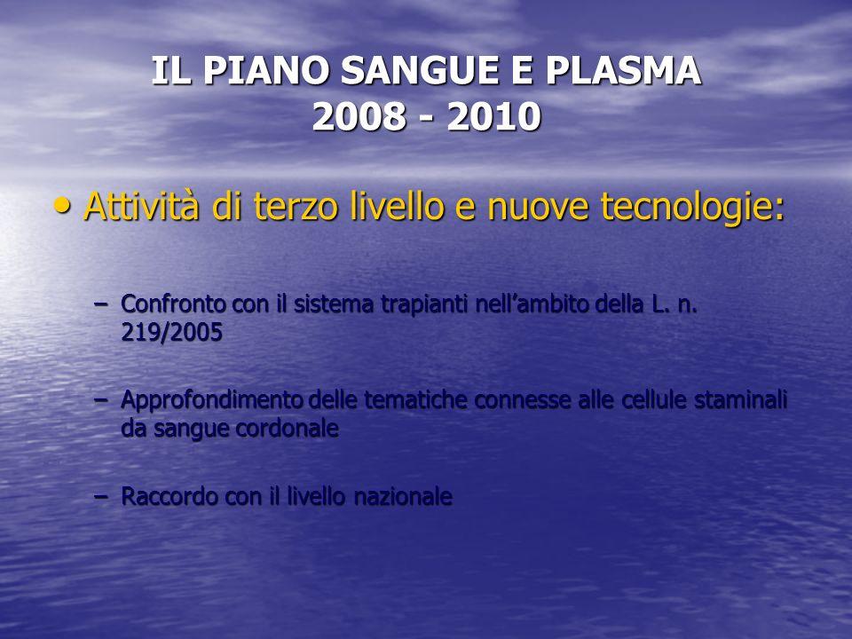 IL PIANO SANGUE E PLASMA 2008 - 2010 Attività di terzo livello e nuove tecnologie: Attività di terzo livello e nuove tecnologie: –Confronto con il sistema trapianti nellambito della L.