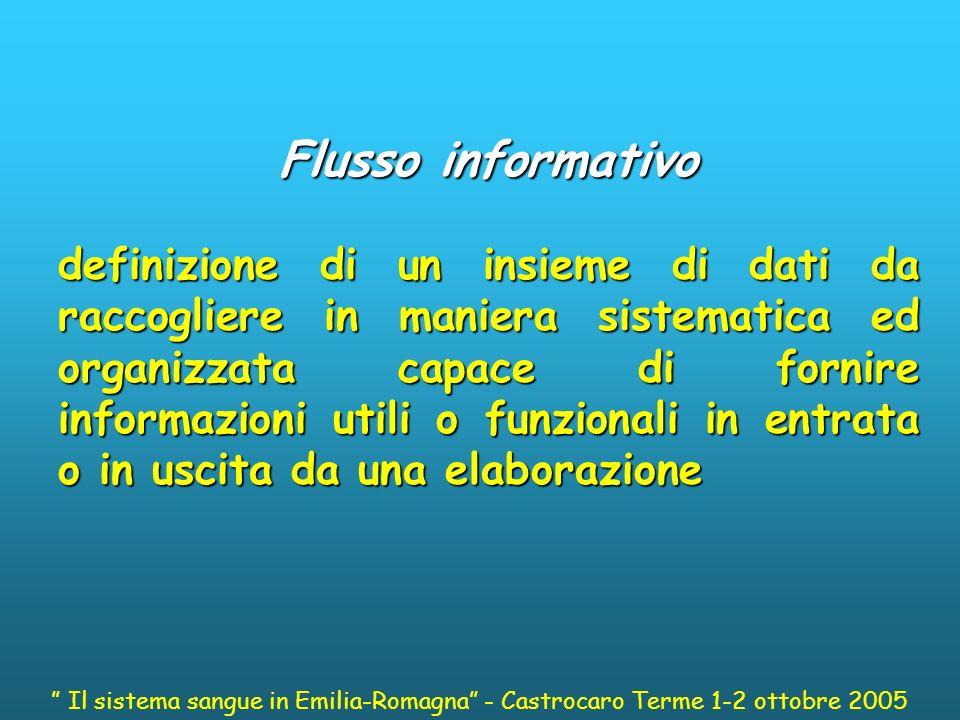 INFORMATIZZAZIONE TRACCIABILITA PLASMADERIVATI processo di processo diautomazione che consente la tracciabilità del prodotto in tempo reale che consente la tracciabilità del prodotto in tempo reale dal ricevente al pool di donatori Il sistema sangue in Emilia-Romagna - Castrocaro Terme 1-2 ottobre 2005