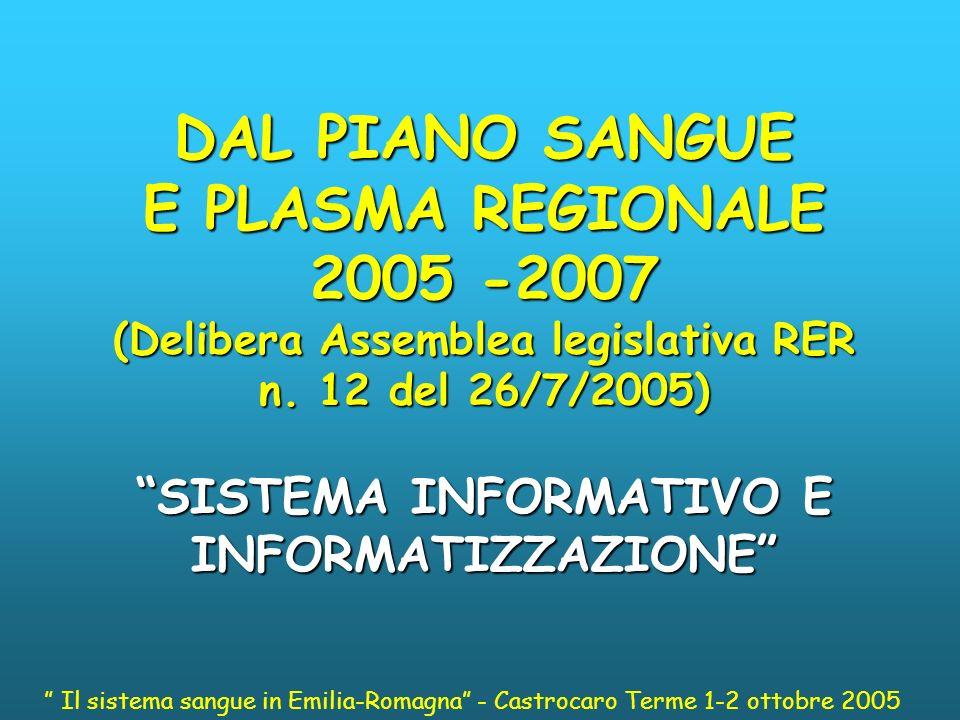 Obiettivi ed azioni triennio 2005-2007 1.