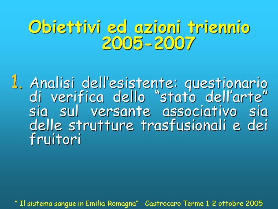 Obiettivi ed azioni triennio 2005-2007 2.