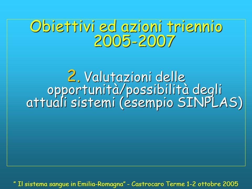 Obiettivi ed azioni triennio 2005-2007 3.