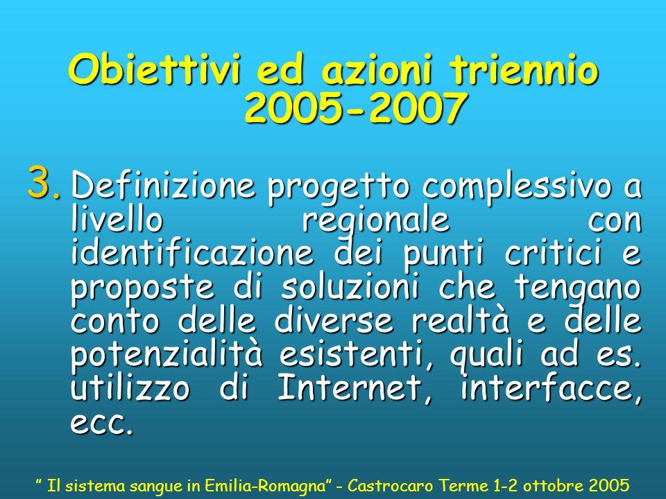 Obiettivi ed azioni triennio 2005-2007 4.