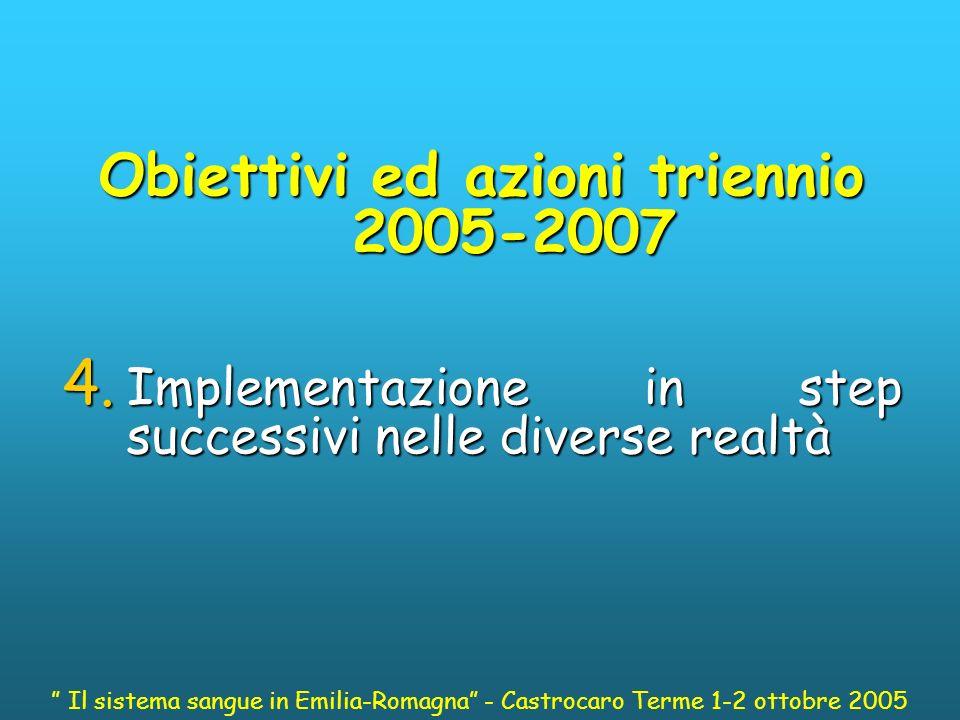 Obiettivi ed azioni triennio 2005-2007 5.