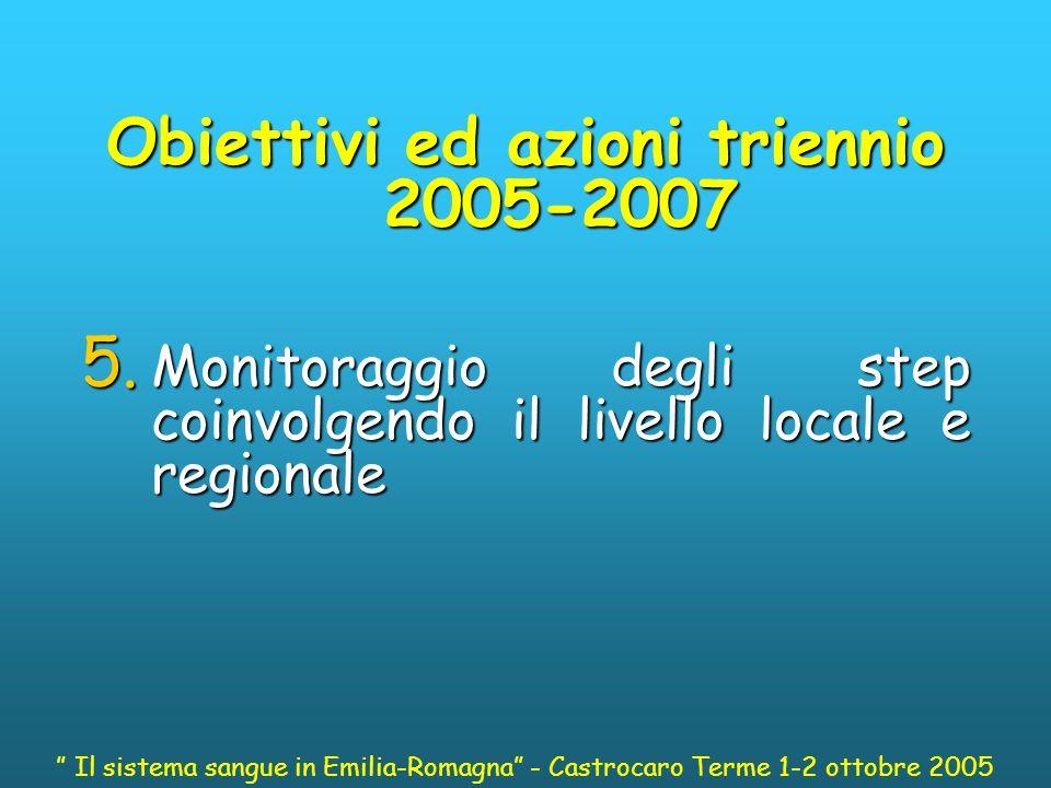 Obiettivi ed azioni triennio 2005-2007 6.