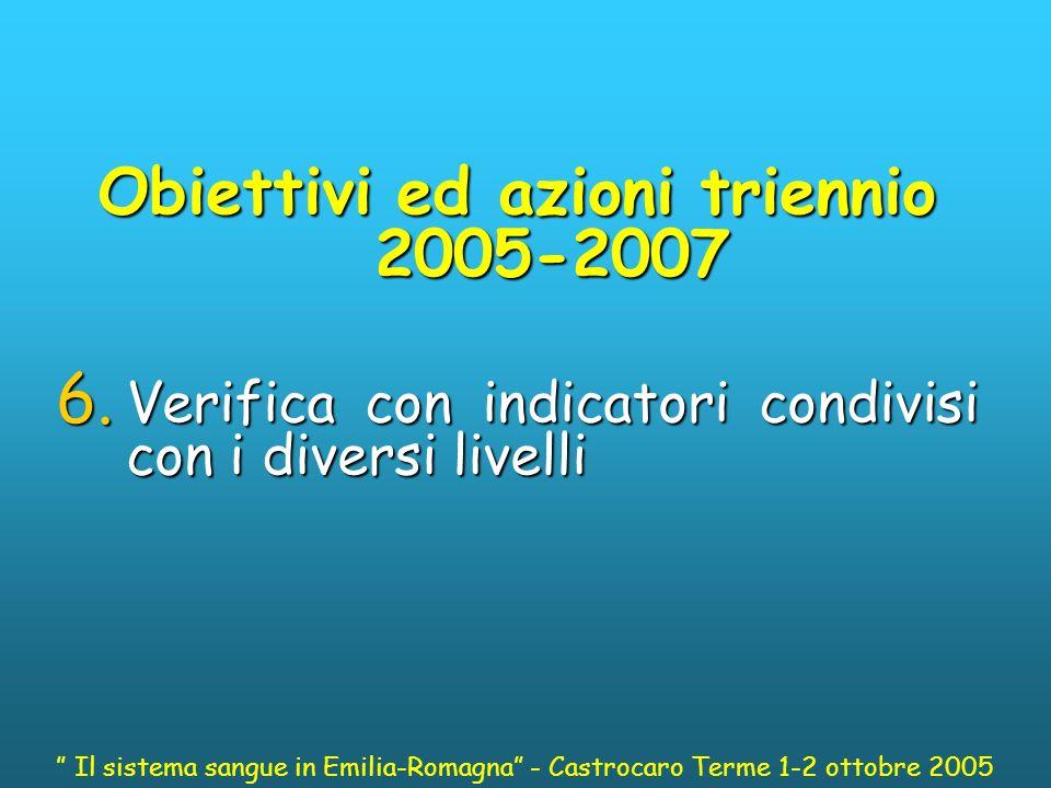 Obiettivi ed azioni triennio 2005-2007 7.