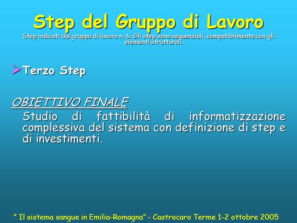 Step del Gruppo di Lavoro Step indicati dal gruppo di lavoro n. 6. Gli step sono sequenziali, compatibilmente con gli elementi strutturali. Terzo Step