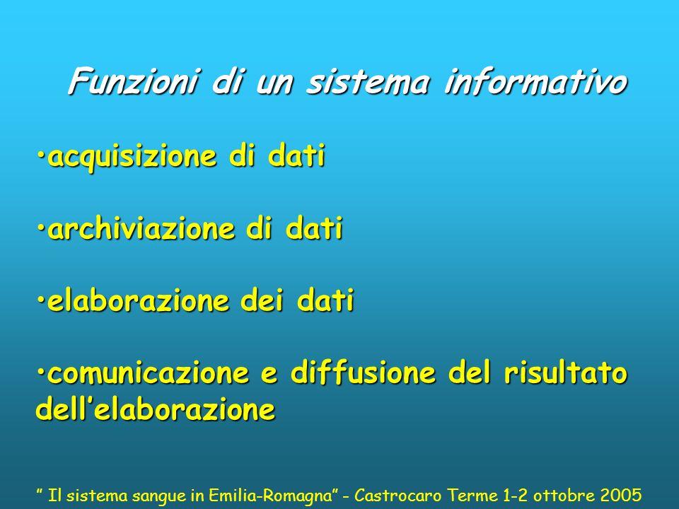 INFORMATIZZAZIONE Introduzione e messa in opera di sistemi informatici (dalla voce: Informatizzare) Linformatizzazione può consentire un processo di automazione del sistema informativo (o parti di esso) Il sistema sangue in Emilia-Romagna - Castrocaro Terme 1-2 ottobre 2005