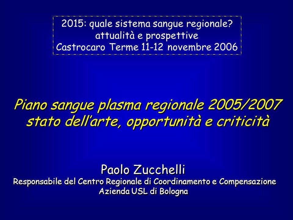 Piano sangue plasma regionale 2005/2007 stato dellarte, opportunità e criticità Piano sangue plasma regionale 2005/2007 stato dellarte, opportunità e criticità 2015: quale sistema sangue regionale.