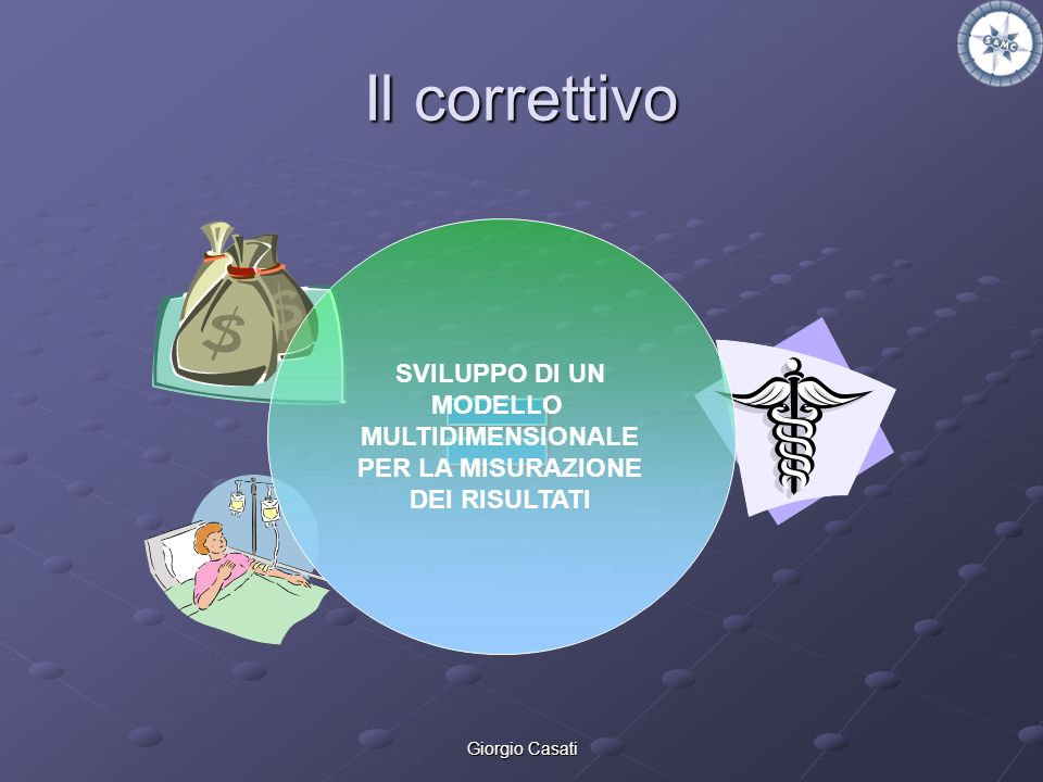 Giorgio Casati Il correttivo SVILUPPO DI UN MODELLO MULTIDIMENSIONALE PER LA MISURAZIONE DEI RISULTATI