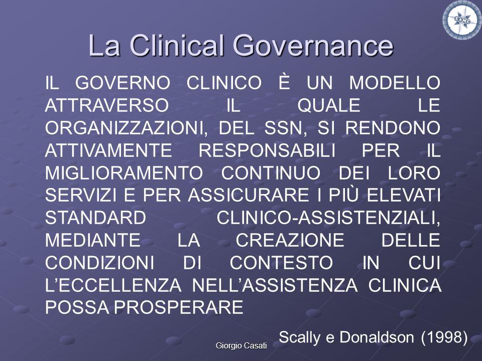 Giorgio Casati La Clinical Governance Scally e Donaldson (1998) IL GOVERNO CLINICO È UN MODELLO ATTRAVERSO IL QUALE LE ORGANIZZAZIONI, DEL SSN, SI REN