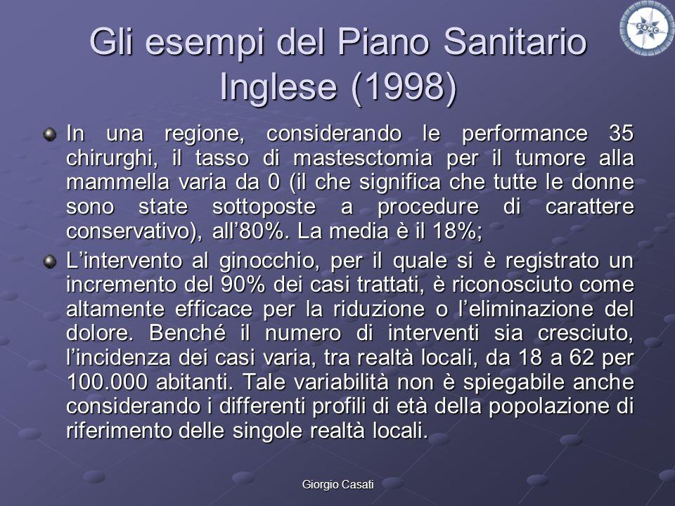 Giorgio Casati Gli esempi del Piano Sanitario Inglese (1998) In una regione, considerando le performance 35 chirurghi, il tasso di mastesctomia per il