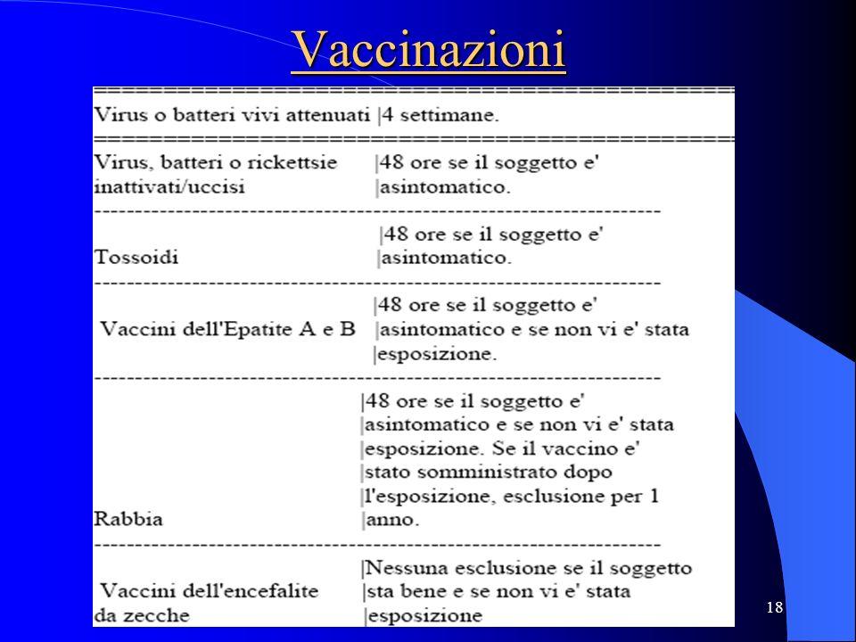 18 Vaccinazioni