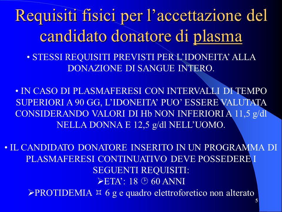 5 Requisiti fisici per laccettazione del candidato donatore di plasma STESSI REQUISITI PREVISTI PER LIDONEITA ALLA DONAZIONE DI SANGUE INTERO. IN CASO