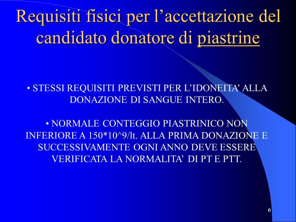 6 Requisiti fisici per laccettazione del candidato donatore di piastrine STESSI REQUISITI PREVISTI PER LIDONEITA ALLA DONAZIONE DI SANGUE INTERO. NORM