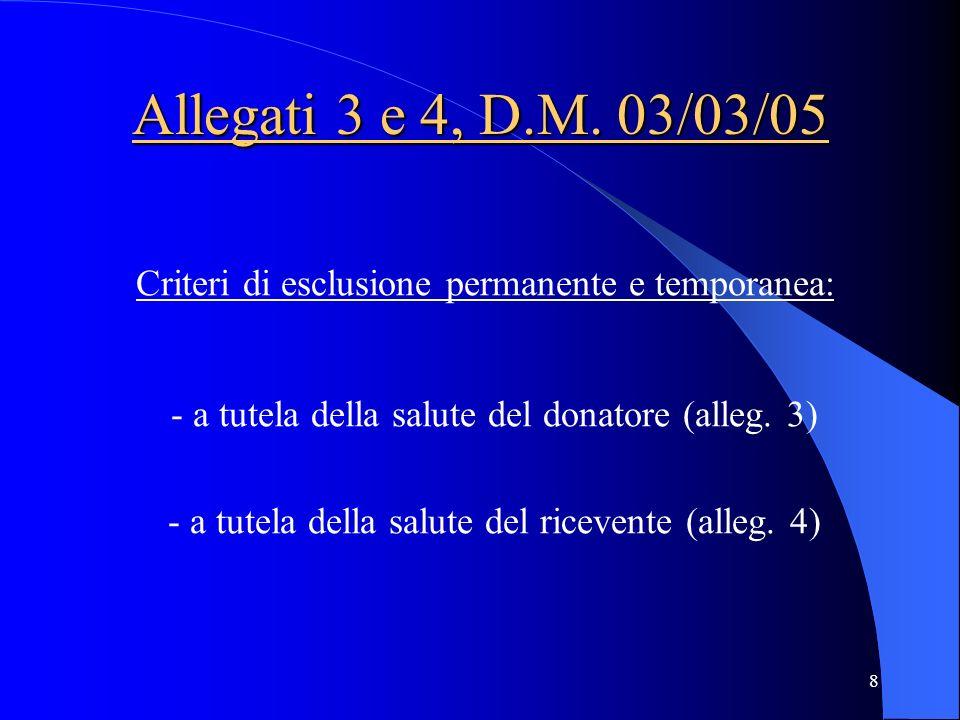8 Allegati 3 e 4, D.M. 03/03/05 Criteri di esclusione permanente e temporanea: - a tutela della salute del donatore (alleg. 3) - a tutela della salute